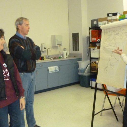 Volunteer Tutor Training Class 2015
